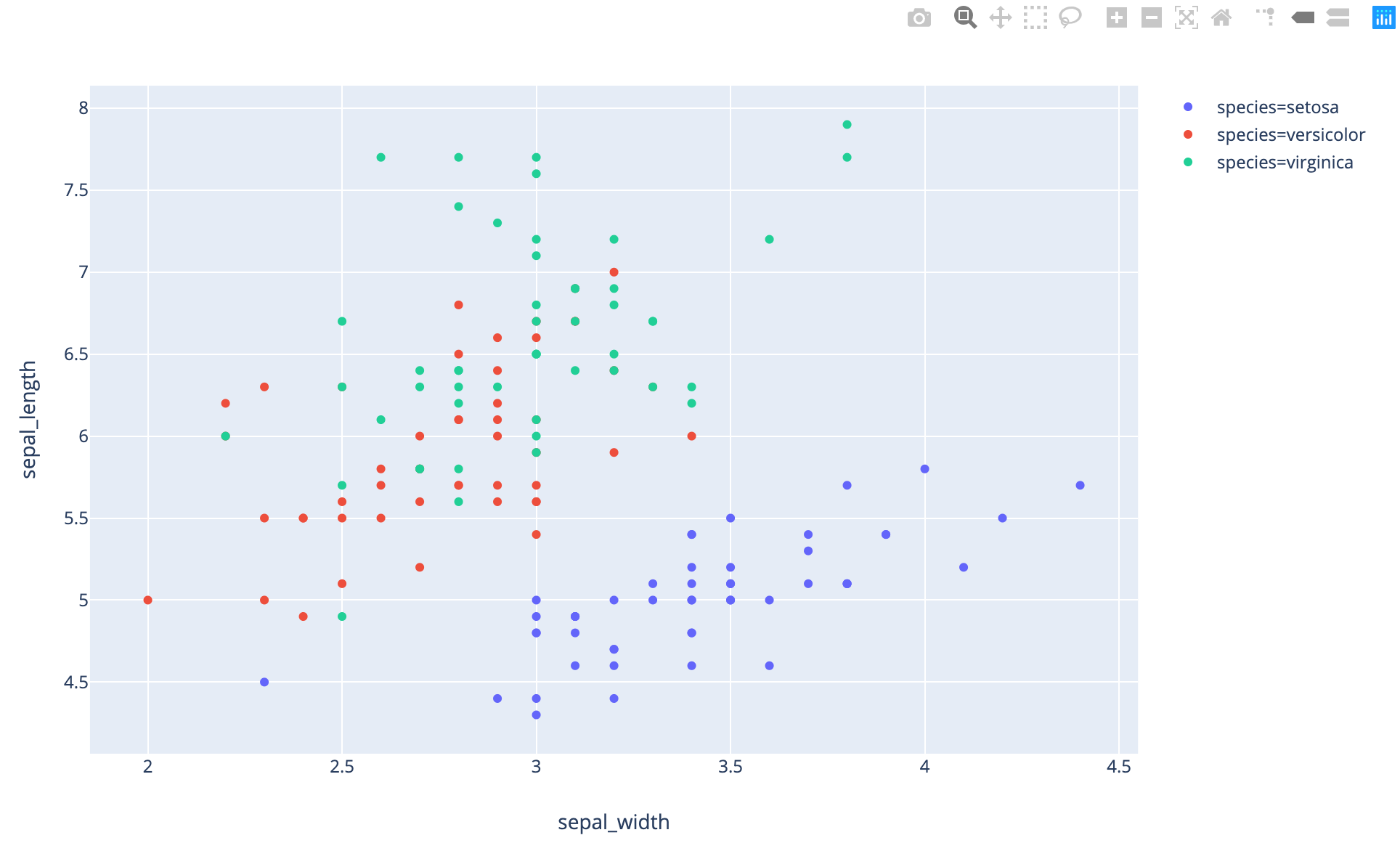 Plotly Express Yourself - Towards Data Science