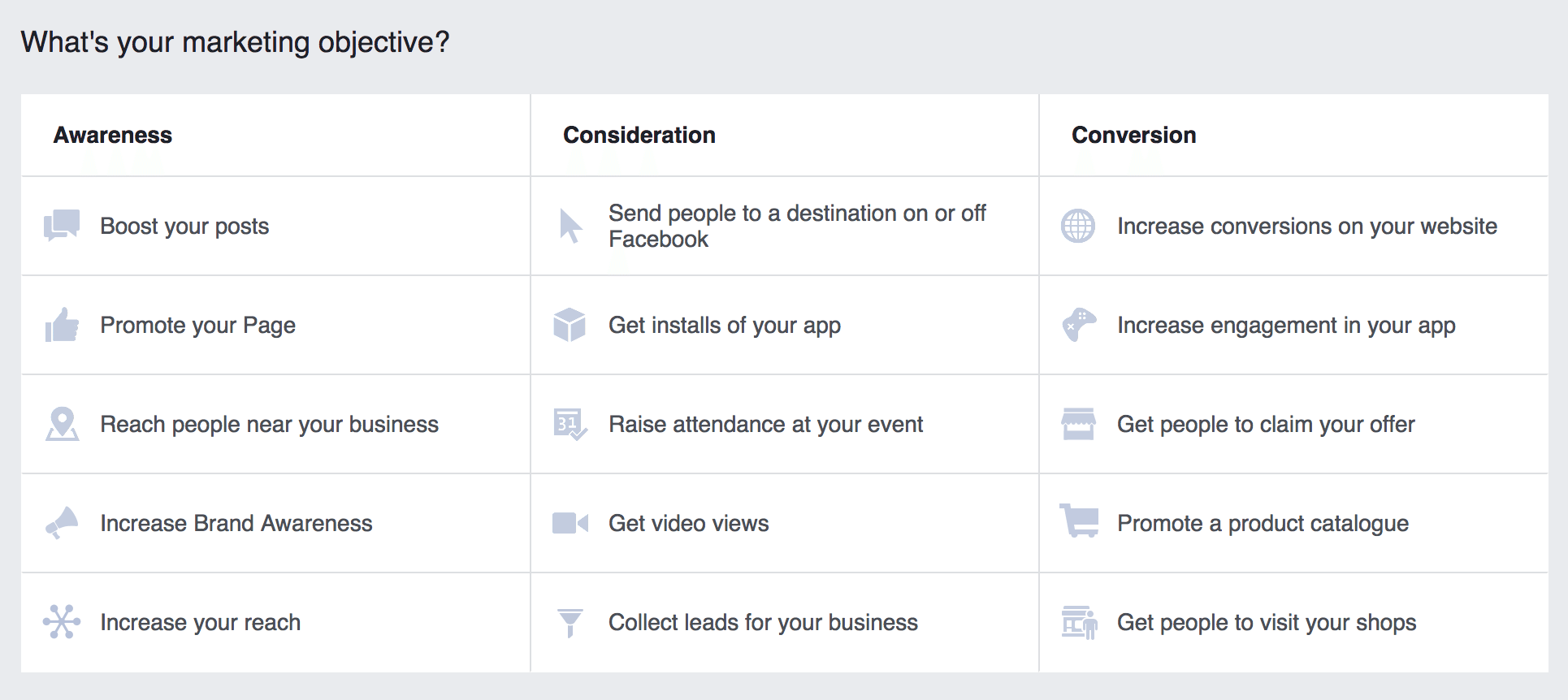 My ultimate guide to start Facebook Boosting - The Daily
