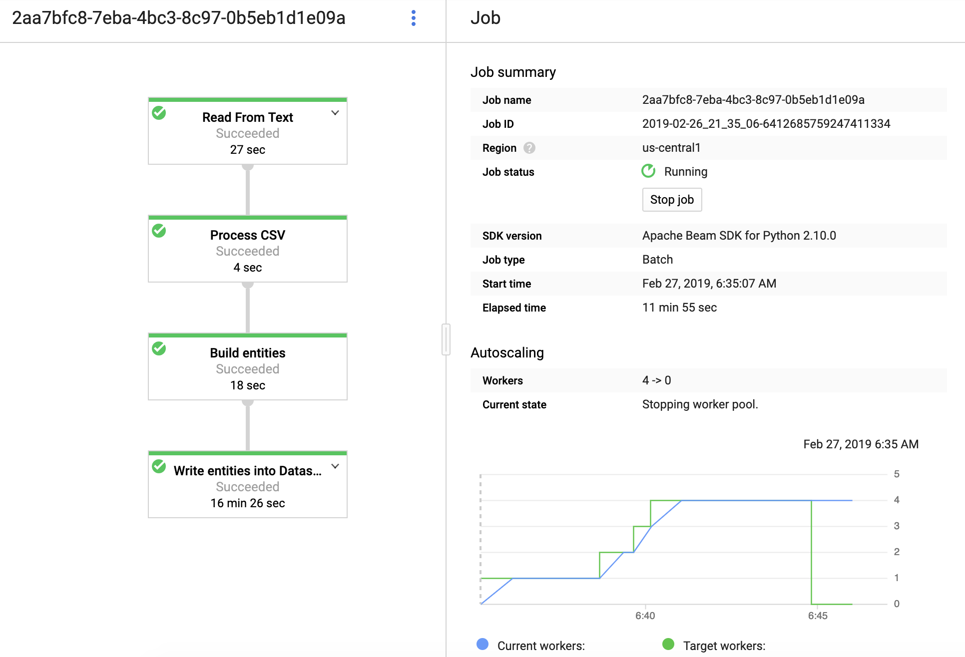 Large data processing with Cloud Dataflow and Cloud Datastore