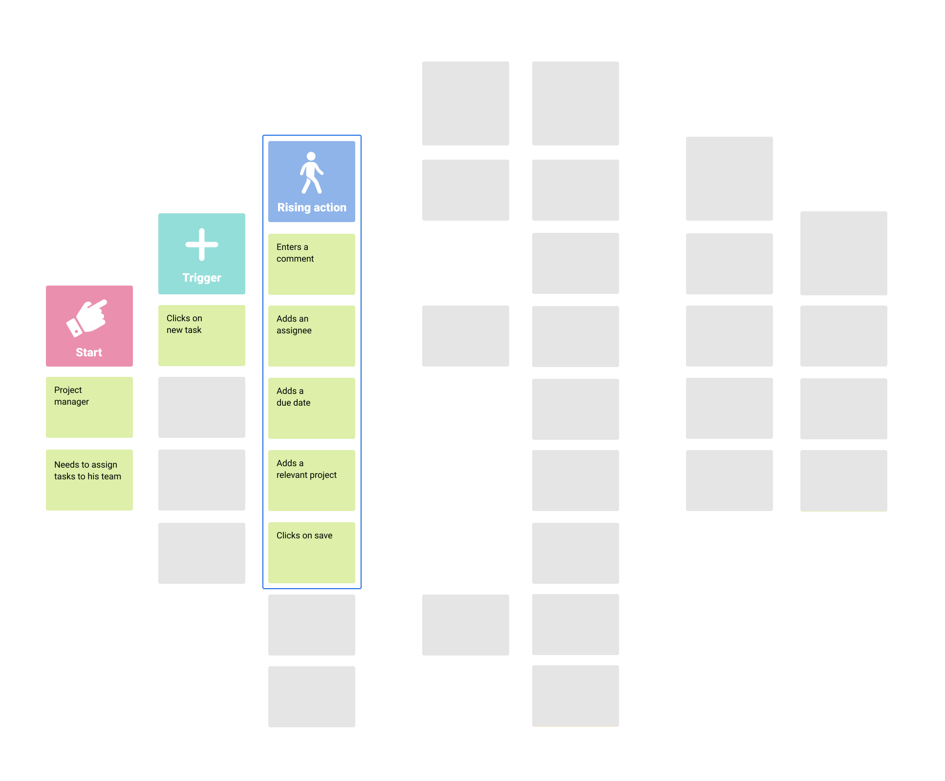 Rising section in Storymapping process