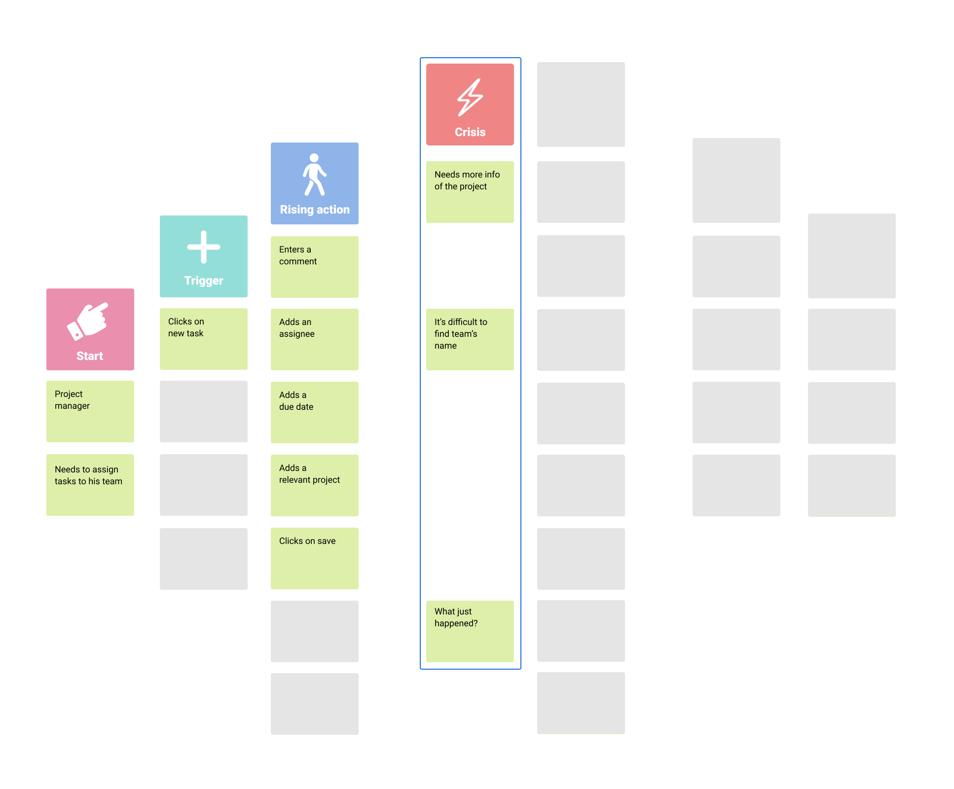 Crisis section in Storymapping process