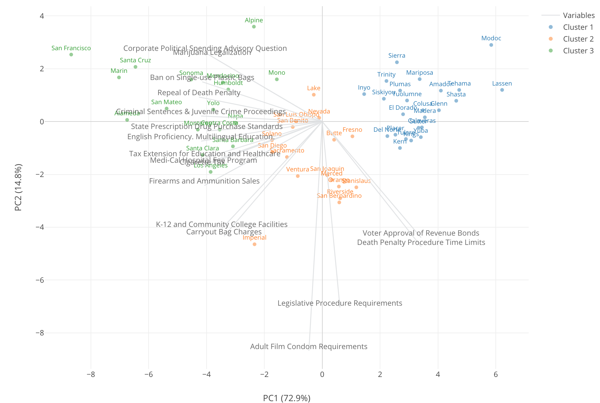Visualizing K-Means Clustering Results to Understand the