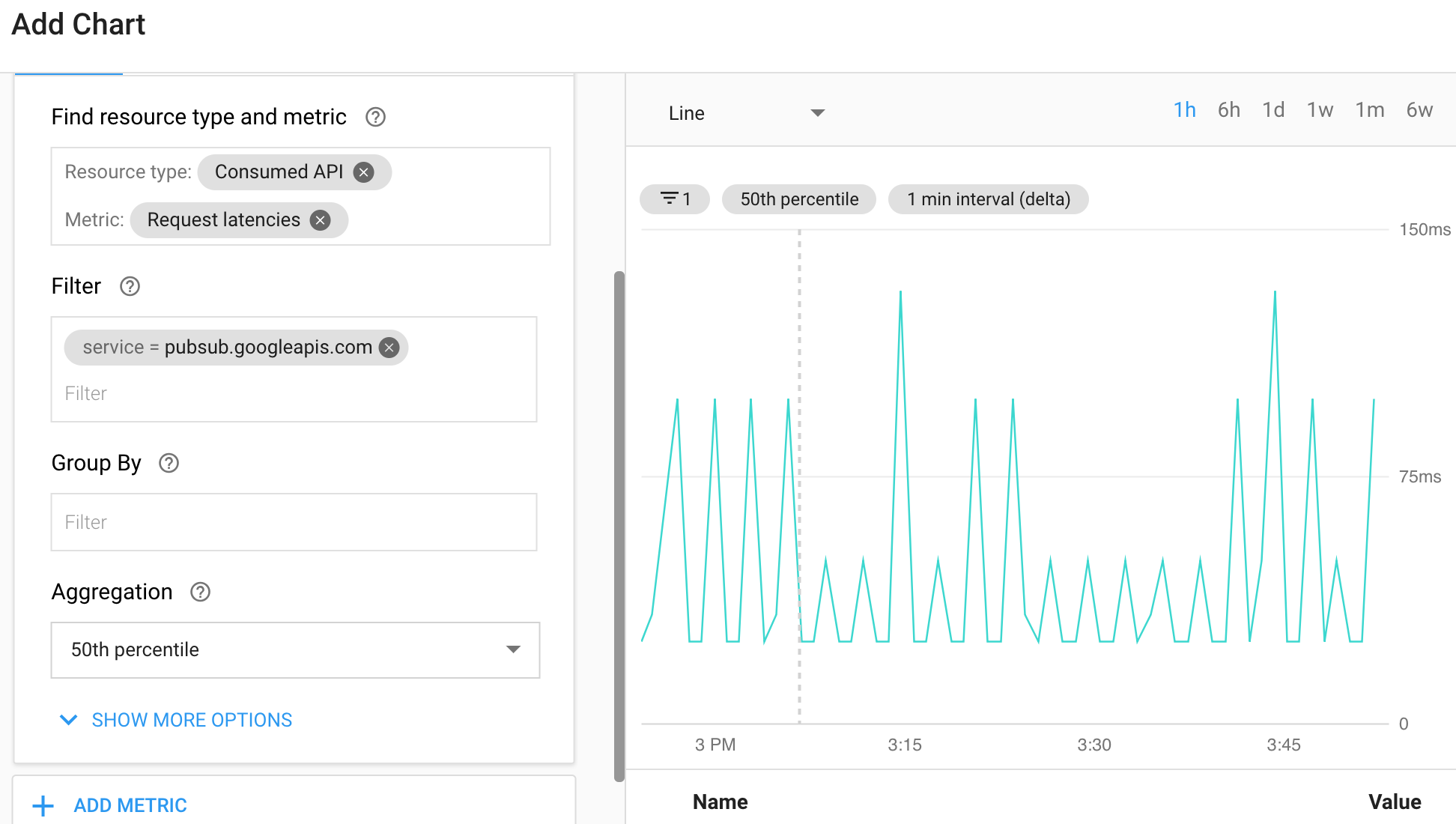 Monitoring End-to-End Message Latency with Stackdriver