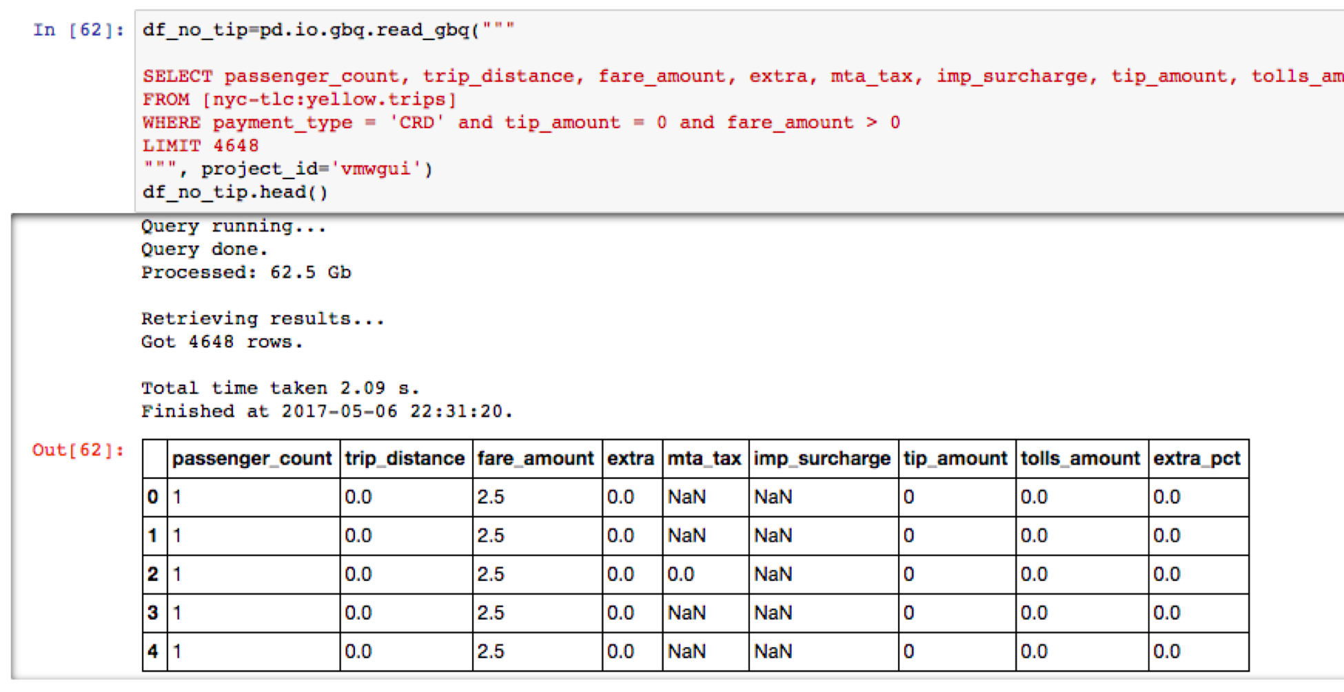 Building a machine learning ensemble classifier on NY taxi
