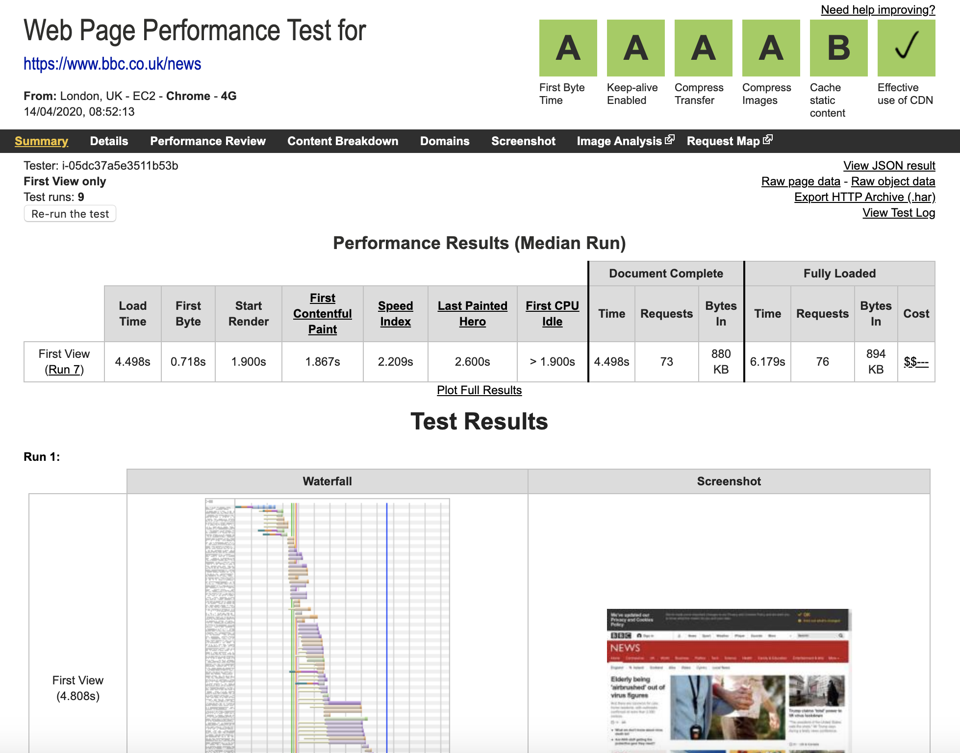 A screenshot of a webpage test result showing an overview of the page performance