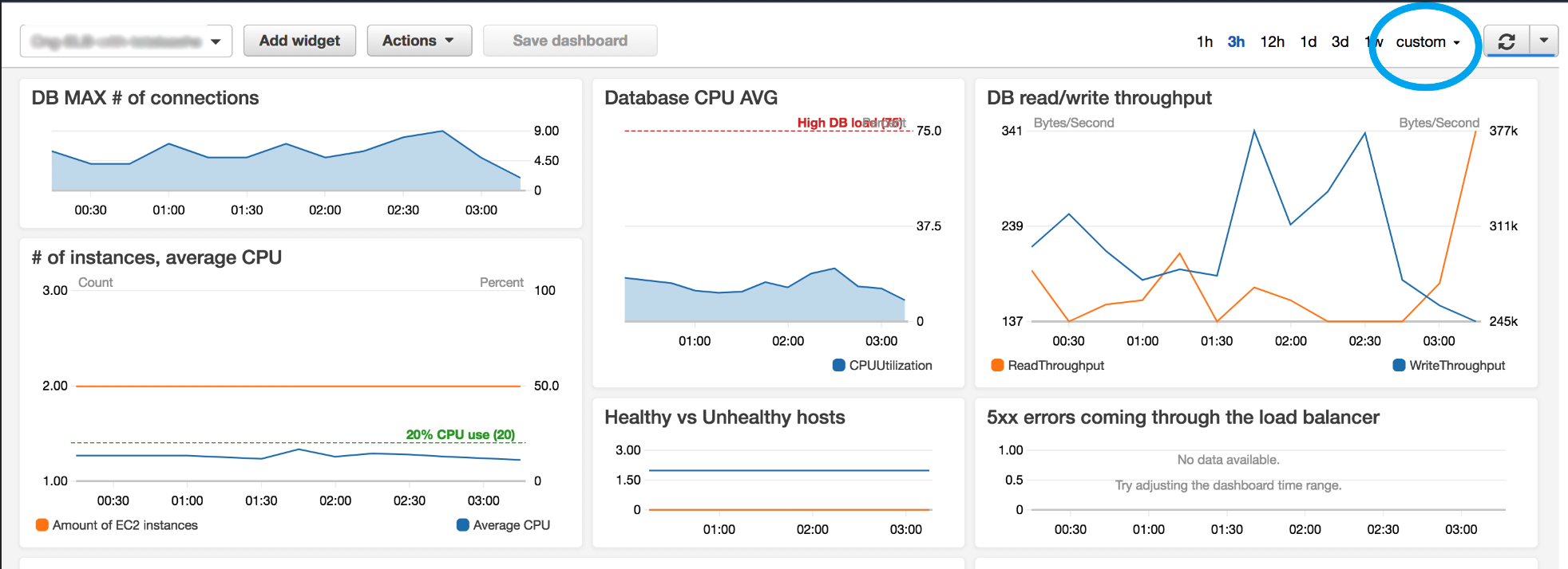 A few AWS CloudWatch productivity tips - Full stack