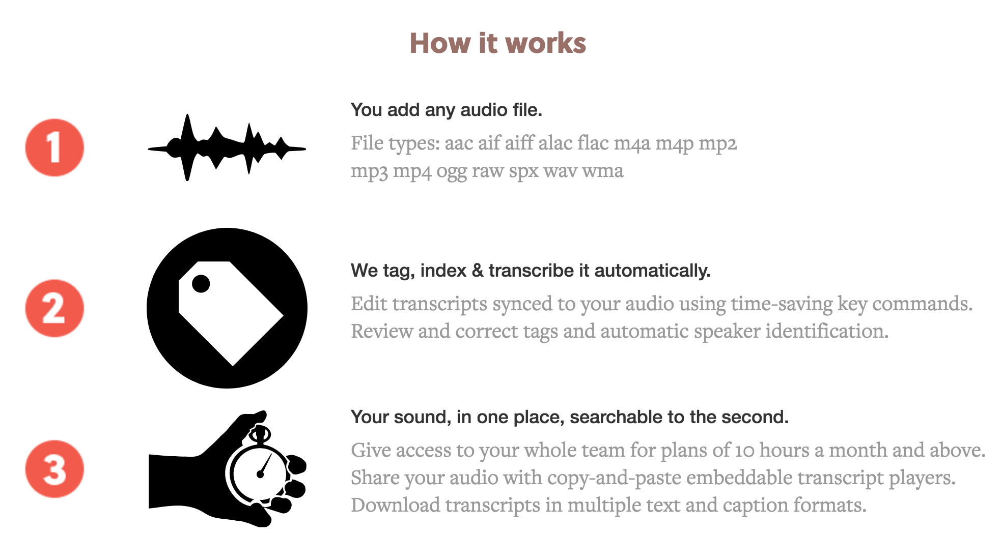 The Best New Ways to Transcribe - Journalism Innovation - Medium