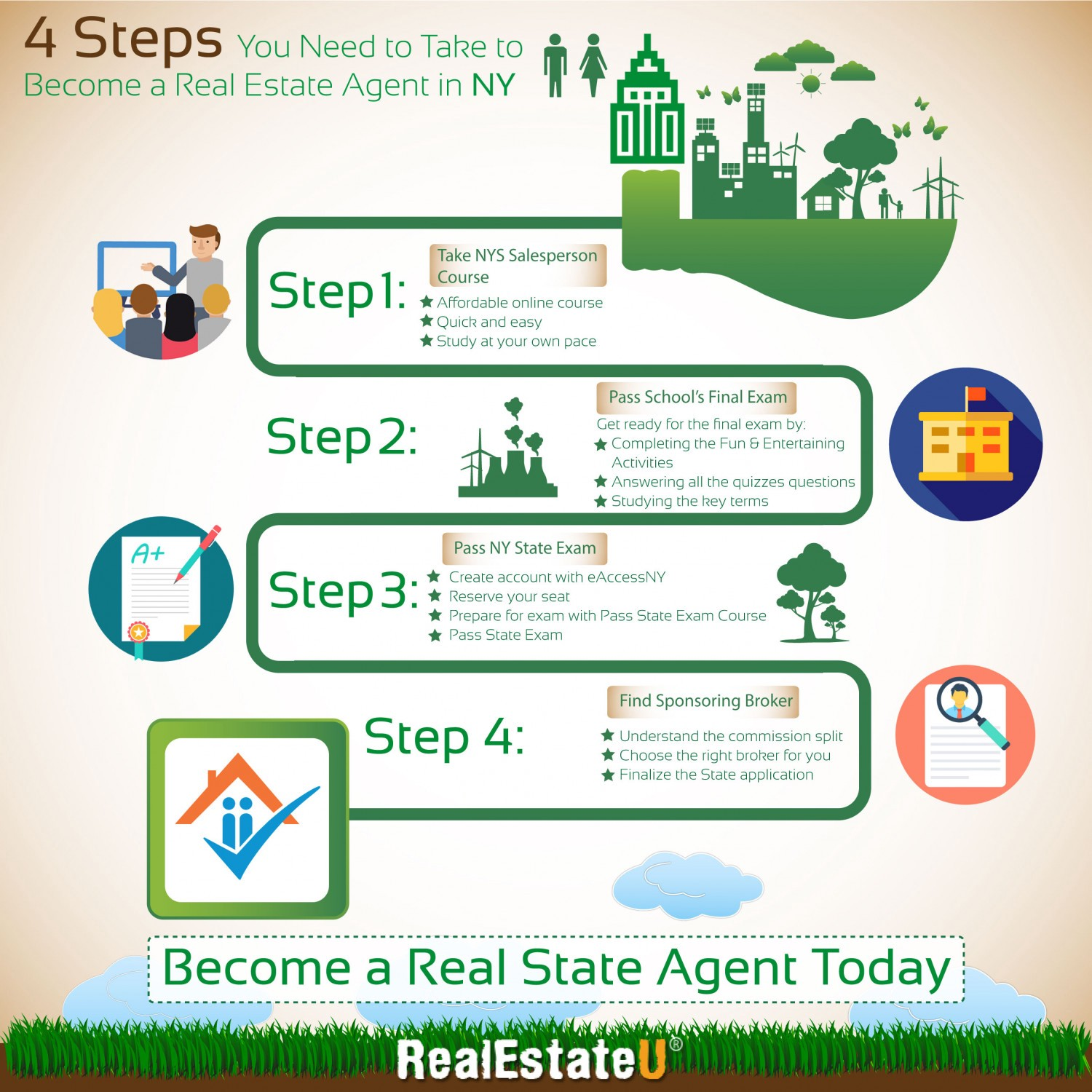 Become a Real Estate Agent - imocontent - Medium