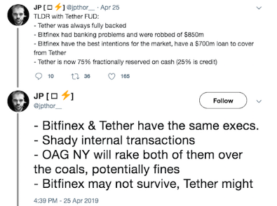 0*Lwirf4WC6b3gTRK4 - Tether Price Prediction 2019–2020