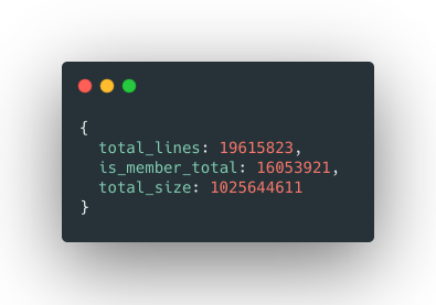 Processing 19 million rows CSV in 1 second with Rust