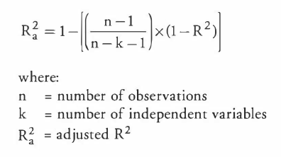 From Data Pre-processing to Optimizing a Regression Model Performance - R Squared