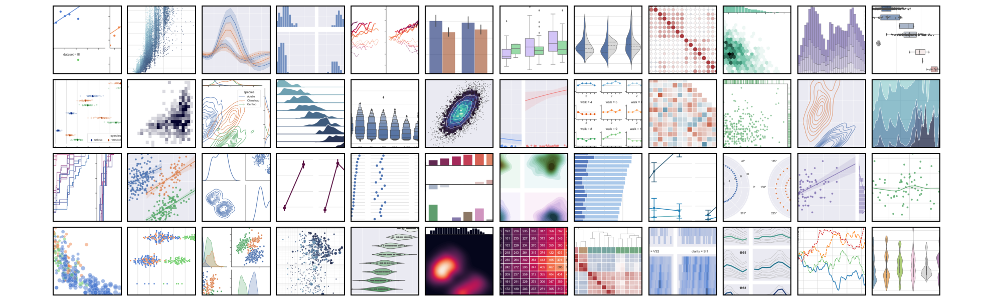 Some examples plots that seaborn can create, if everything goes well