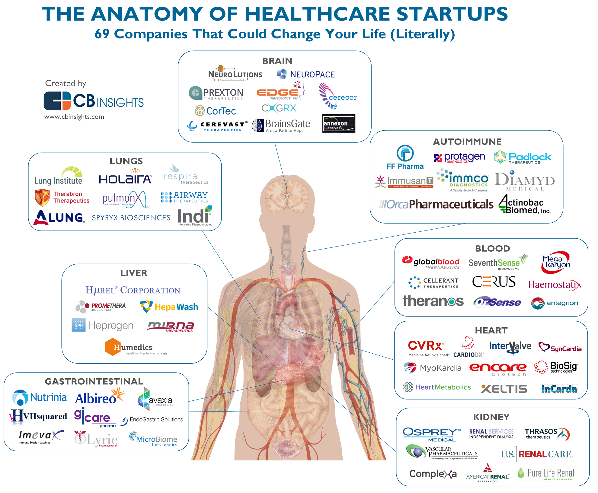 Meet 5 Japanese Healthcare Startups Making a Difference