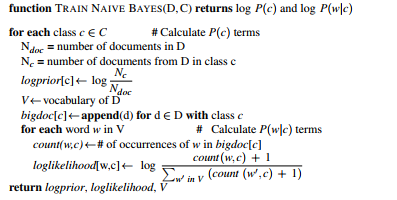 Implementing a Multinomial Naive Bayes Classifier from
