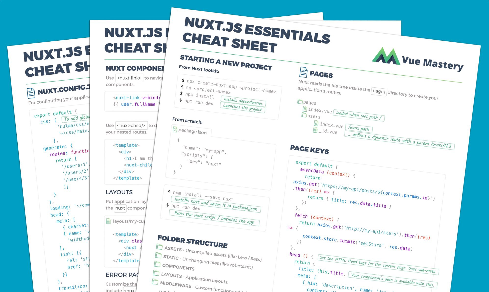 The Ultimate Nuxt.js Cheat Sheet 📄   by Gregg Pollack   Vue ...