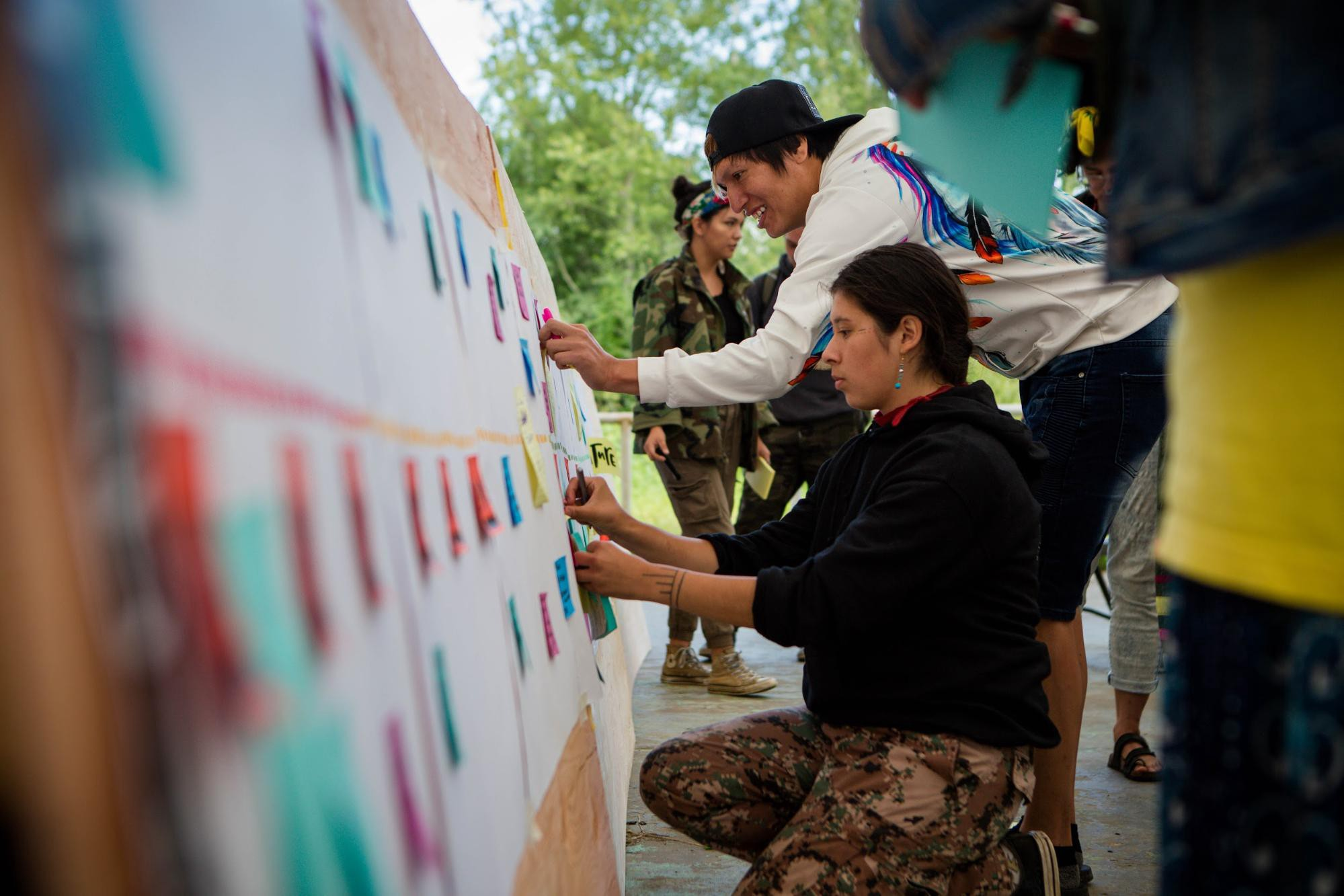 """""""Bringing Our Voices Together"""" summit participants map out a timeline of the tar sands. Photo by Ayşe Gürsöz."""
