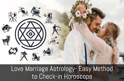 When Will I Get Married Based On Astrology