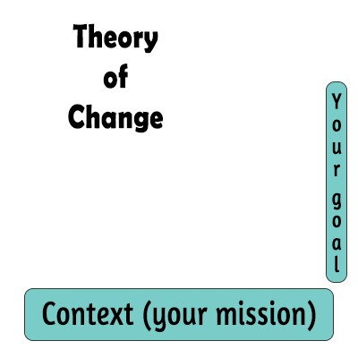 theory of change goals social enterprise ensoco