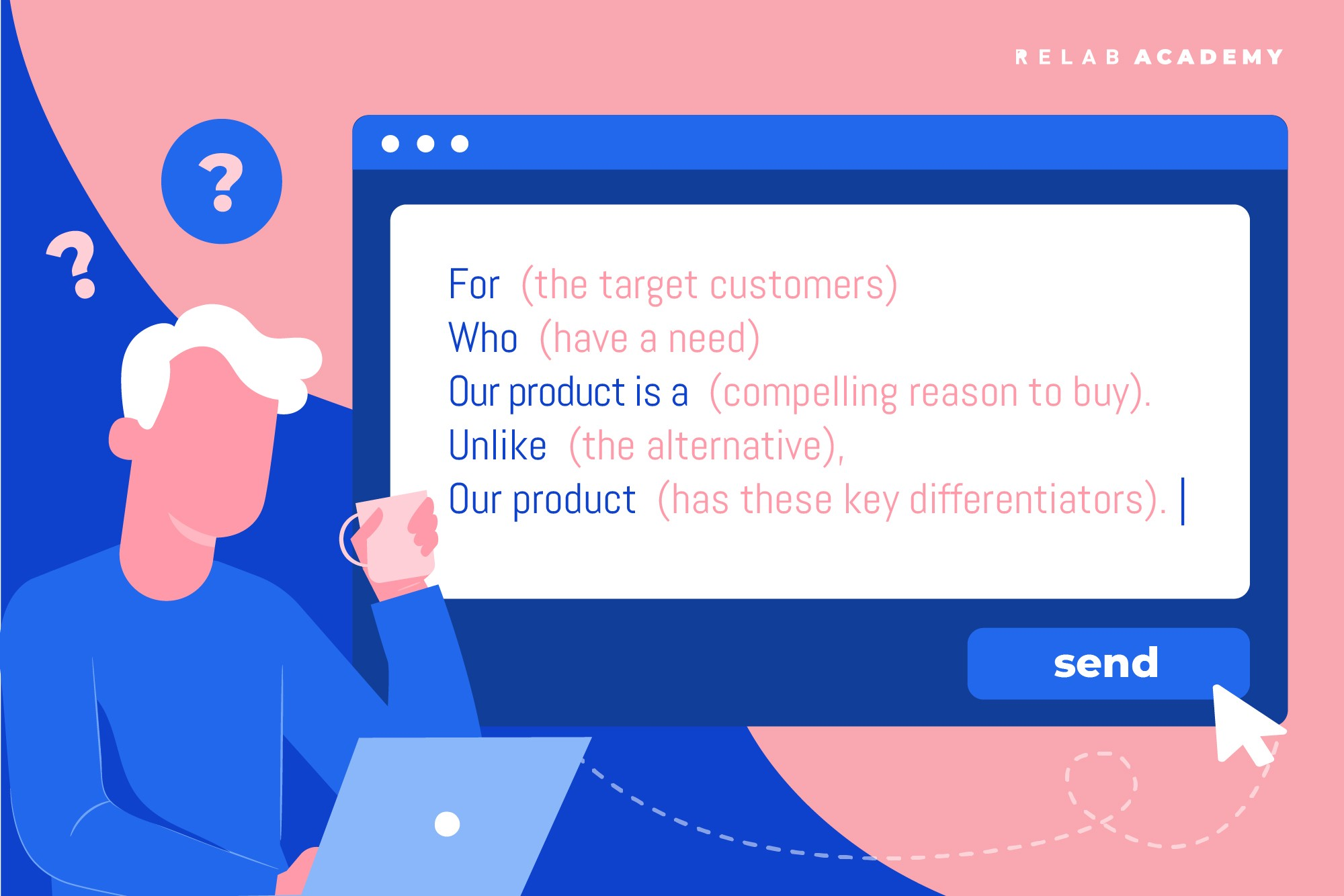Crafting a product vision