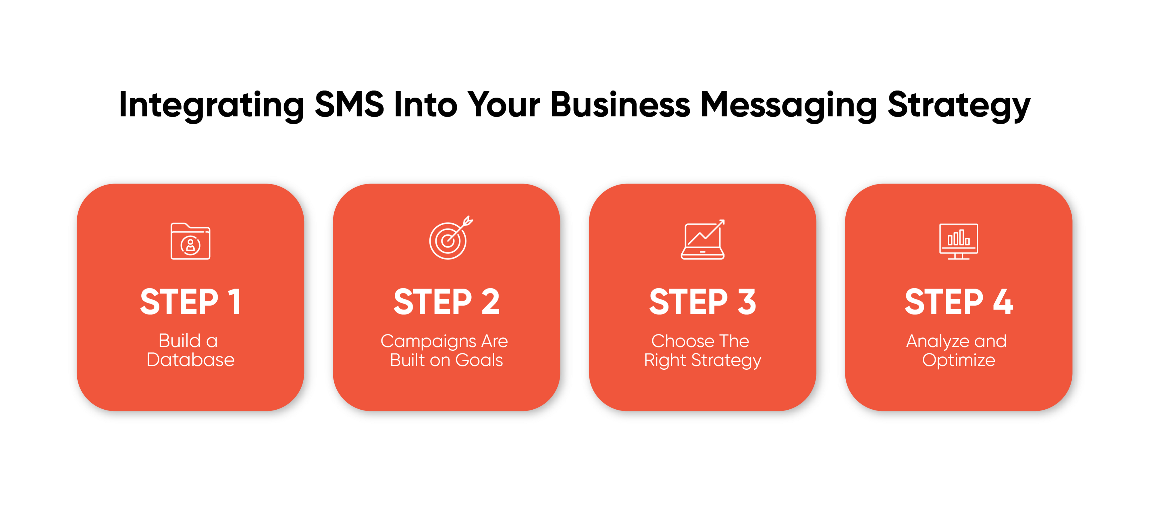 Business Messaging Strategy