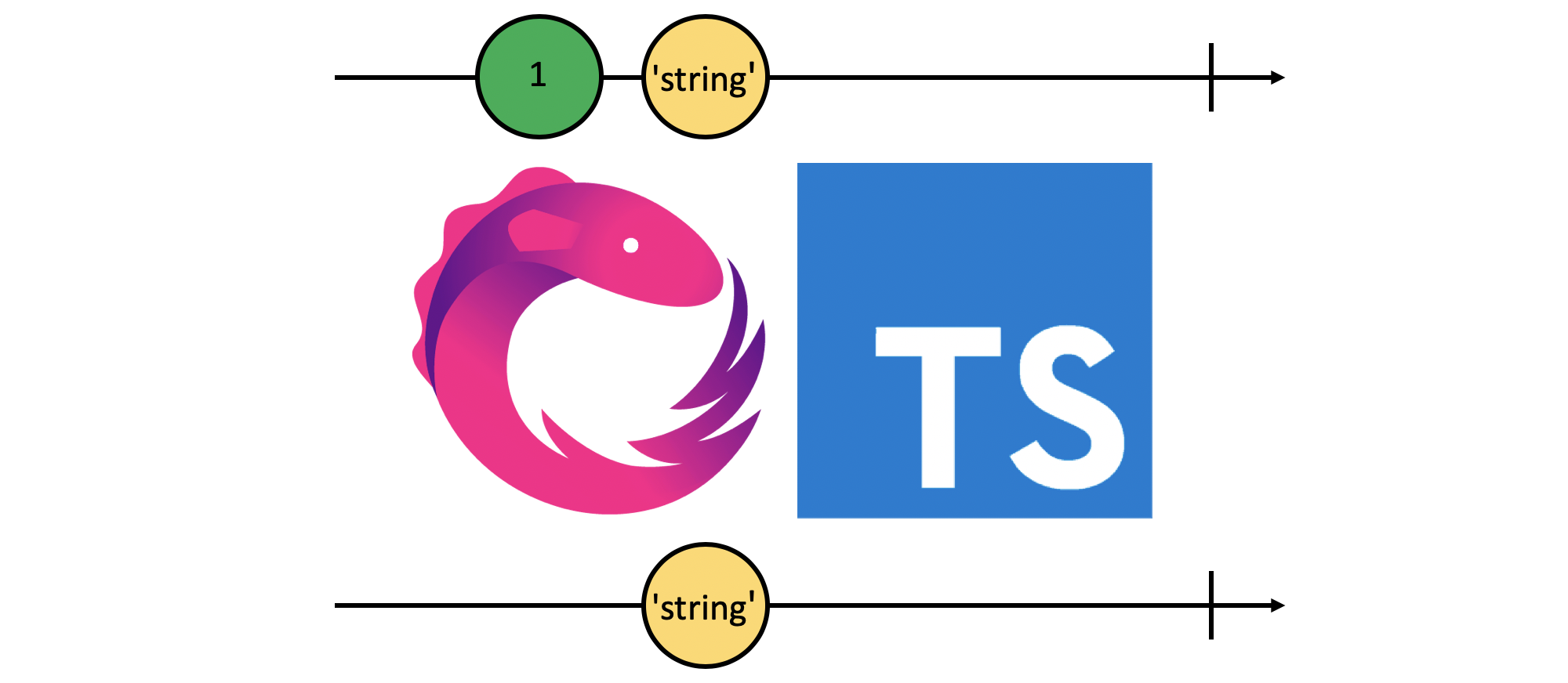 Filtering Types with Correct Type Inference in RxJs