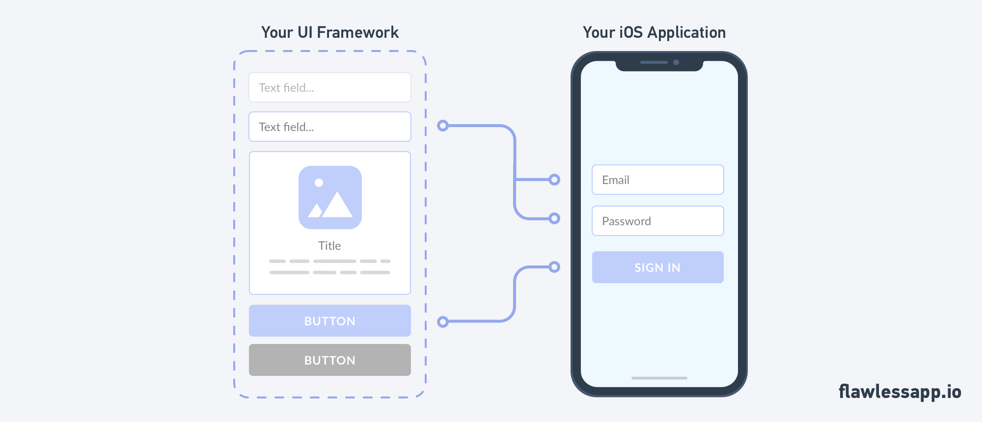 Getting Started with Reusable Frameworks for iOS Development