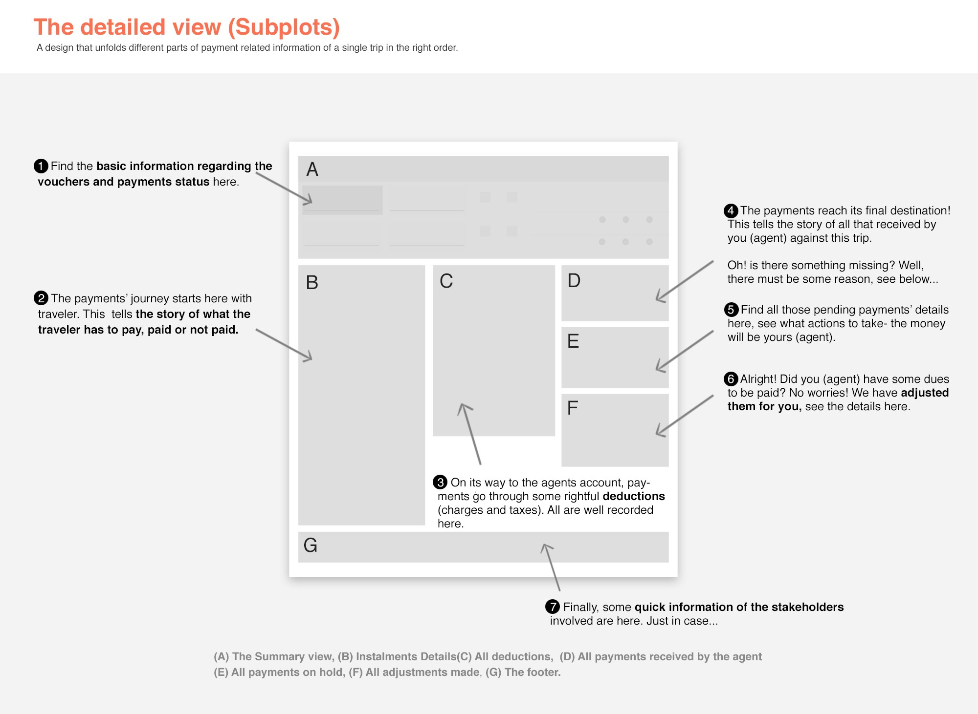 How narrative strategies enhance user experience and counter
