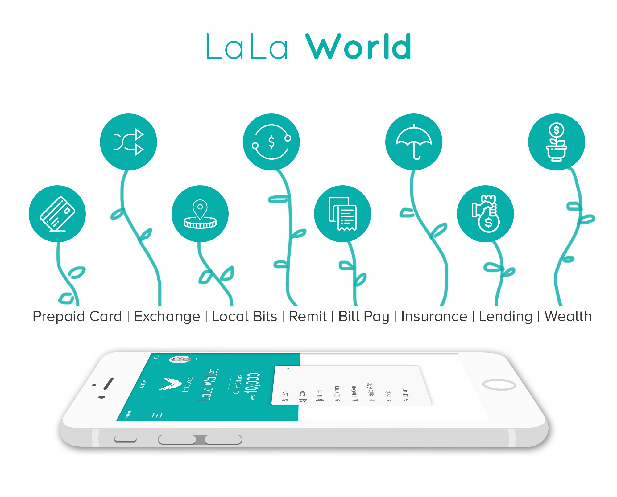 Lalaworld Best International Money