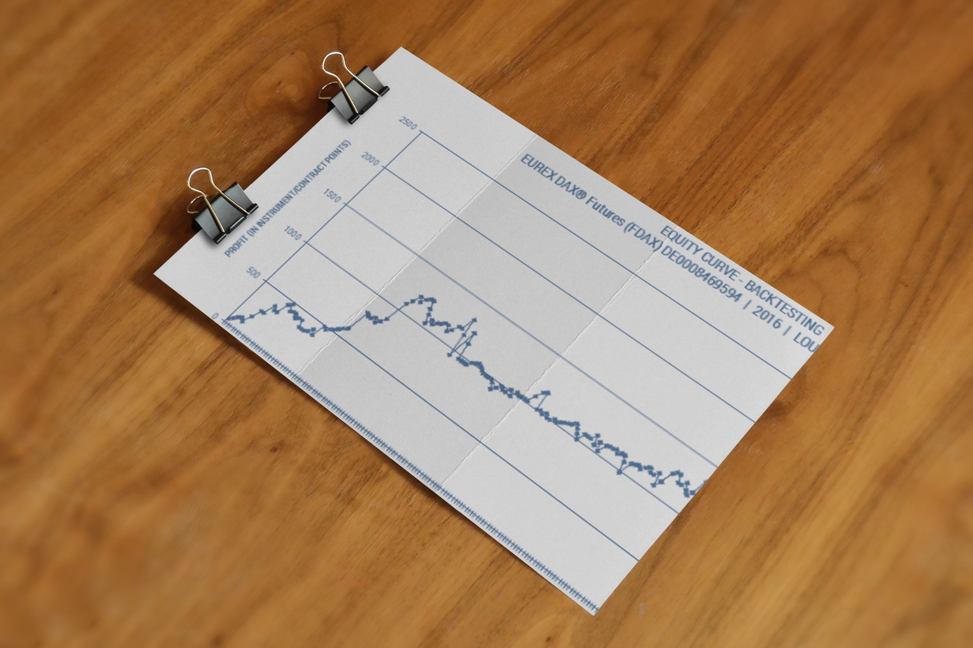 Using statistical filters to improve profitability - Towards