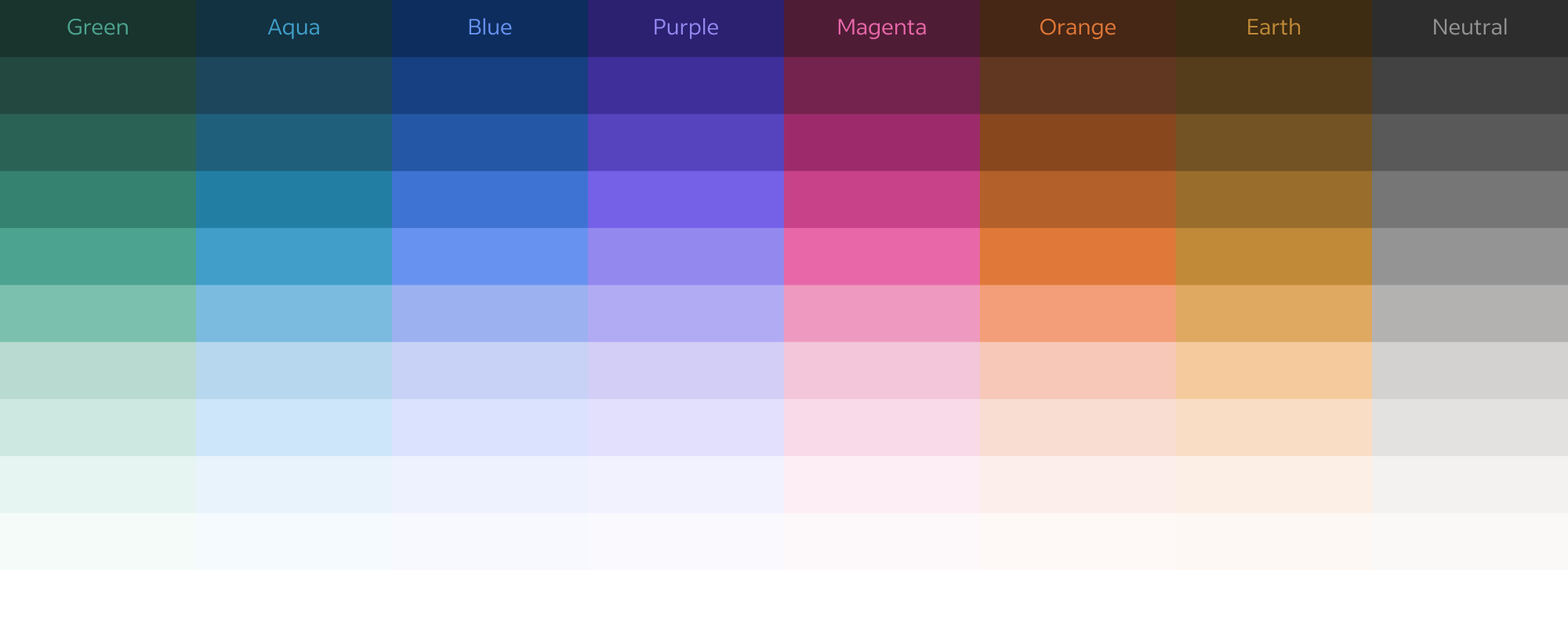 Our Expressive color palette is White plus 10 hues each of Green, Aqua, Blue, Purple, Magenta, Orange, Earth, and Neutral.