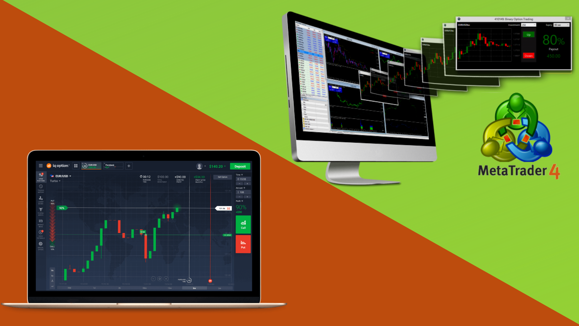 Which Trading Platform Is Best For Forex Trading  MT4 Or IQ Option