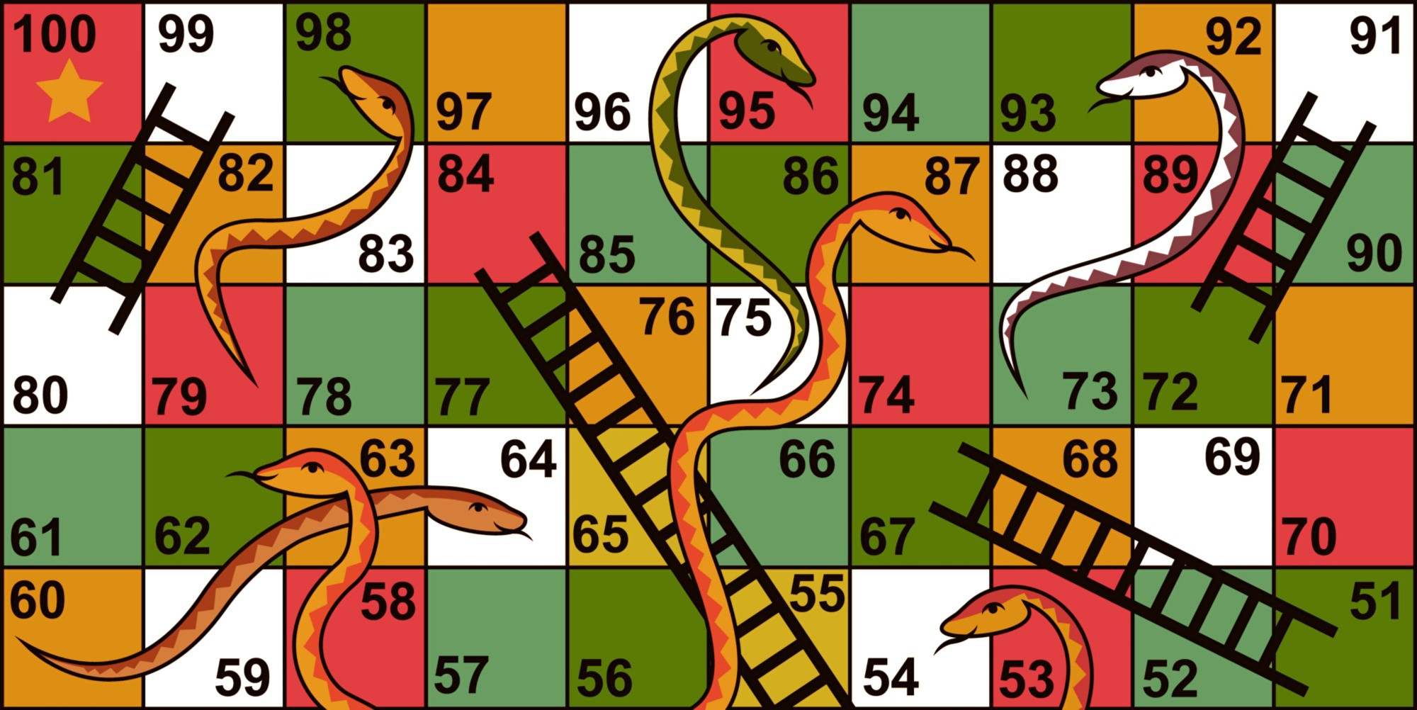Imagine the game Snakes and Ladders, but every time the