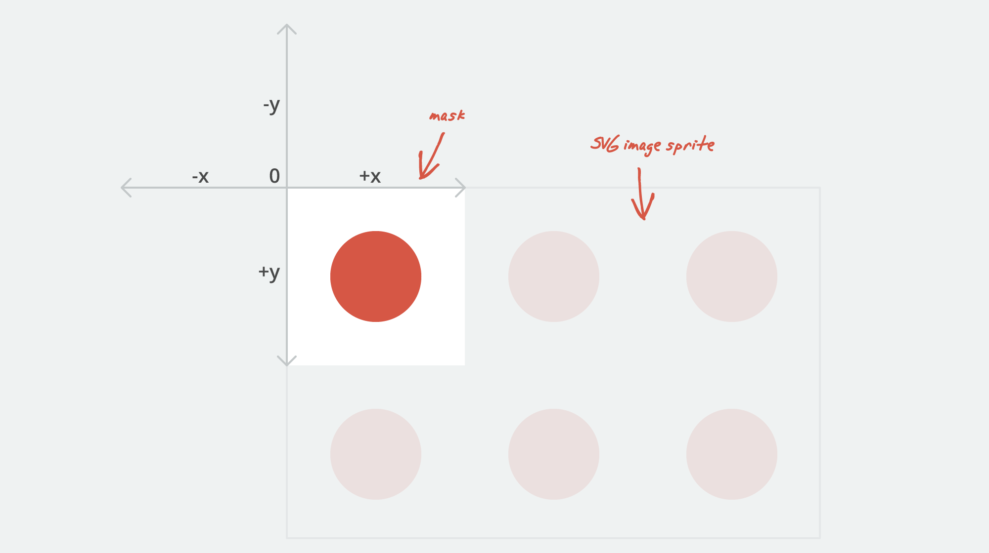 The guide to integrating and styling icon systems — SVG