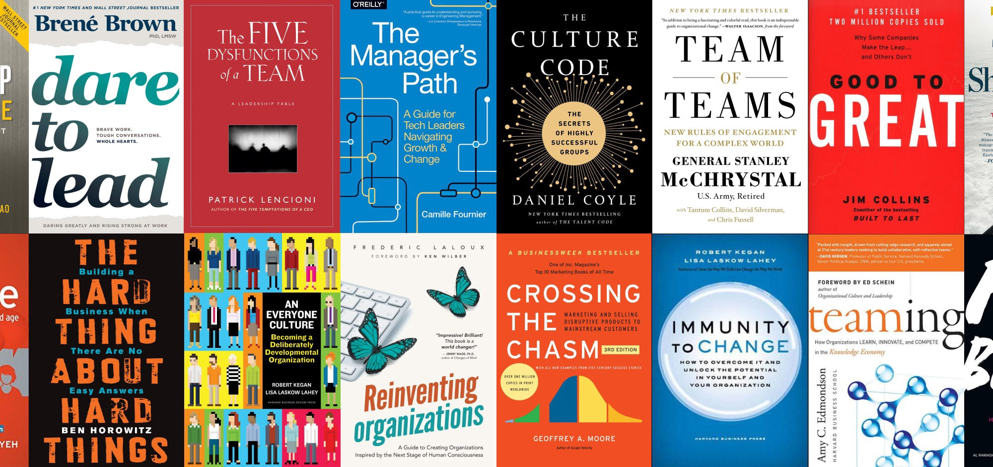Leadership Reading List A Collection Of Essential Books That By Dan Pupius Range Medium