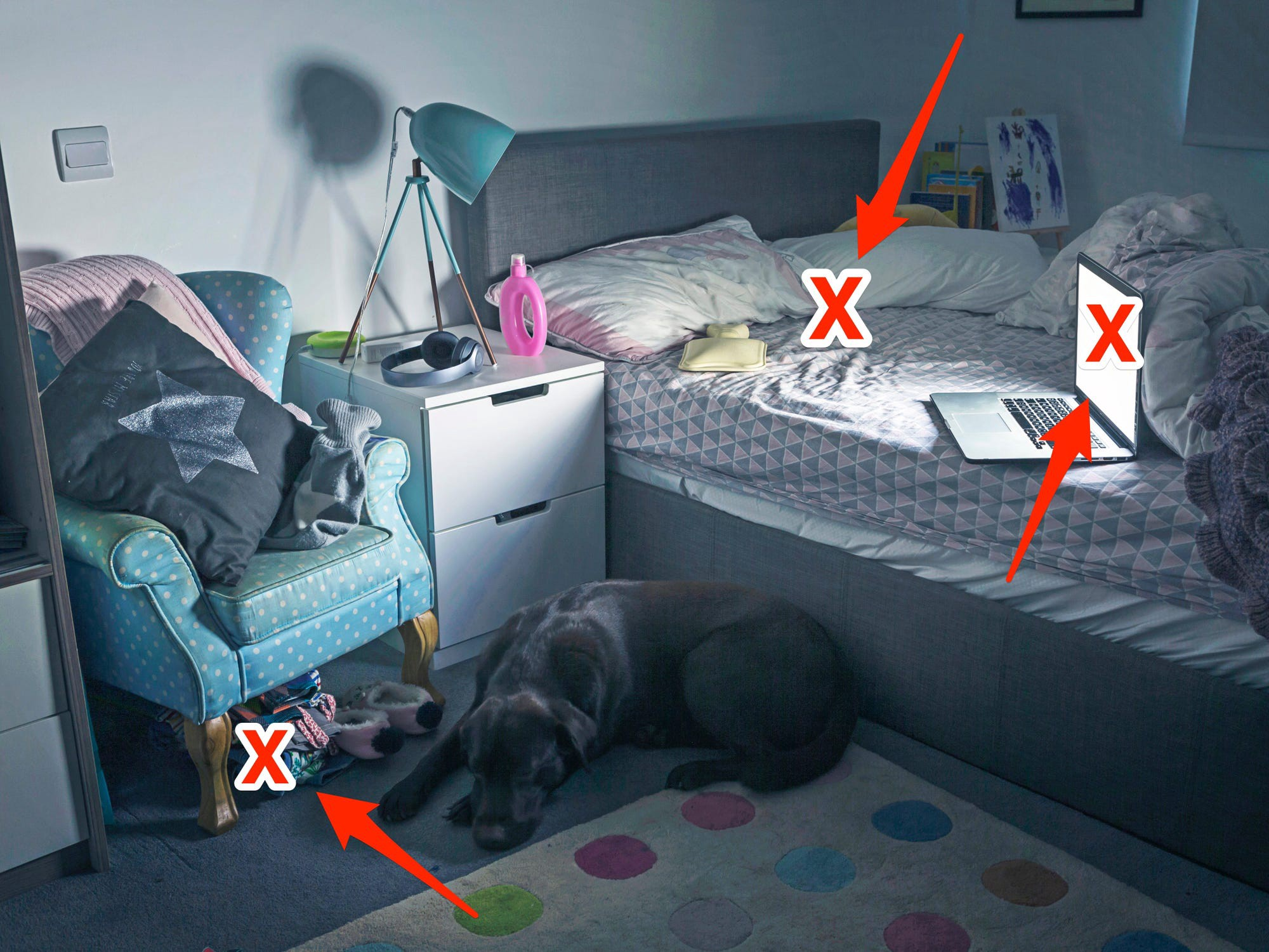 A bedroom with Xs and arrows pointing to an unmade bed, a computer, and clutter.