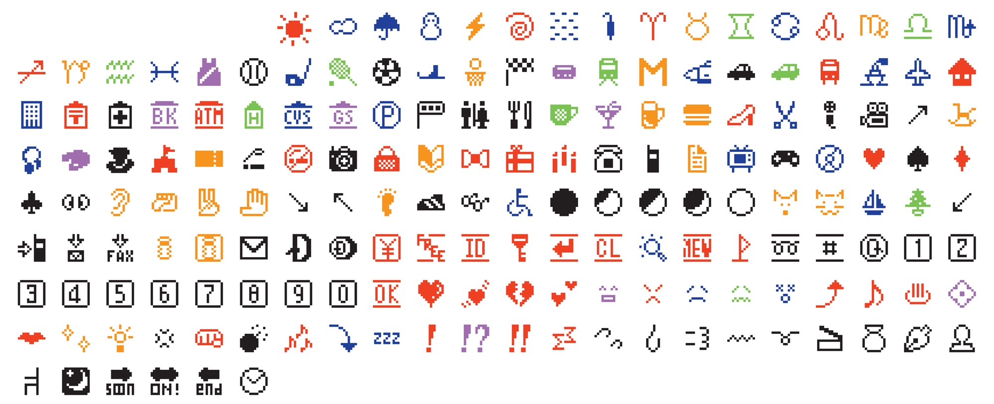 The Original NTT DOCOMO Emoji Set Has Been Added to The Museum of