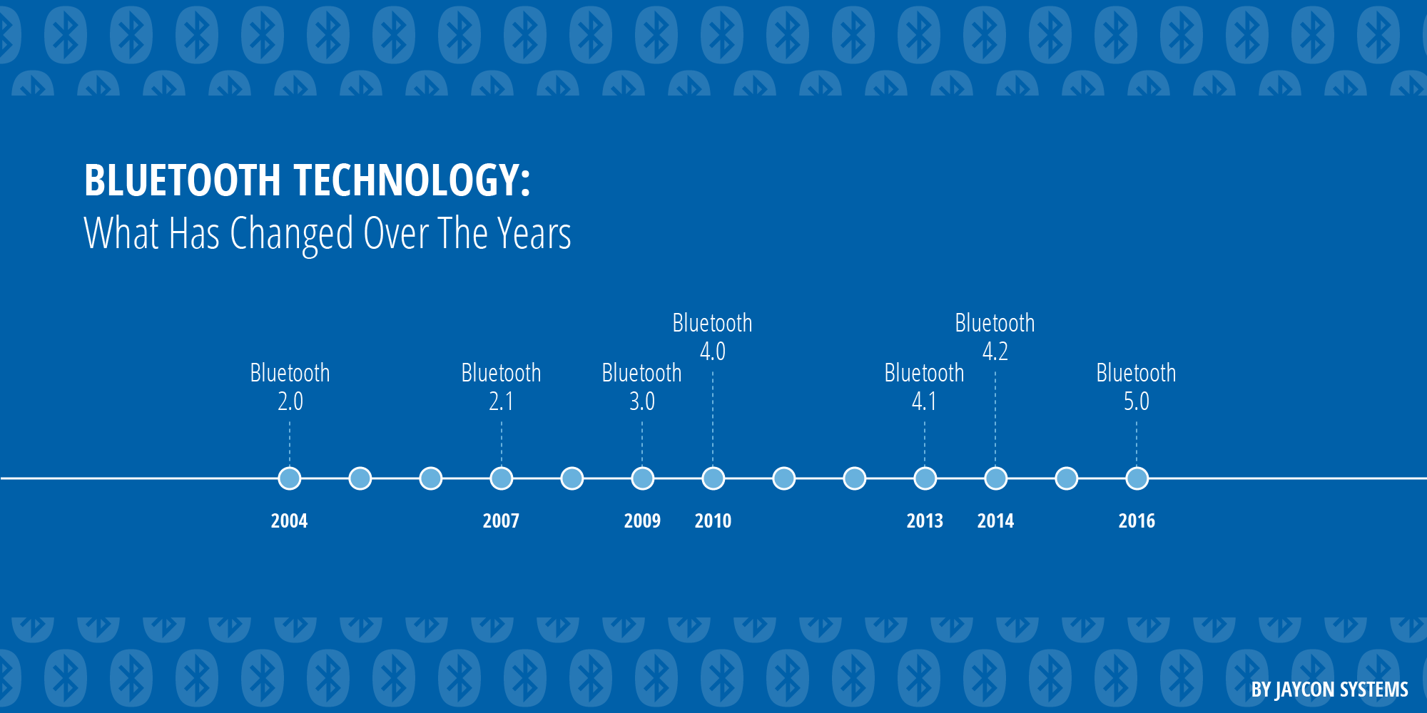 Bluetooth Technology: What Has Changed Over The Years
