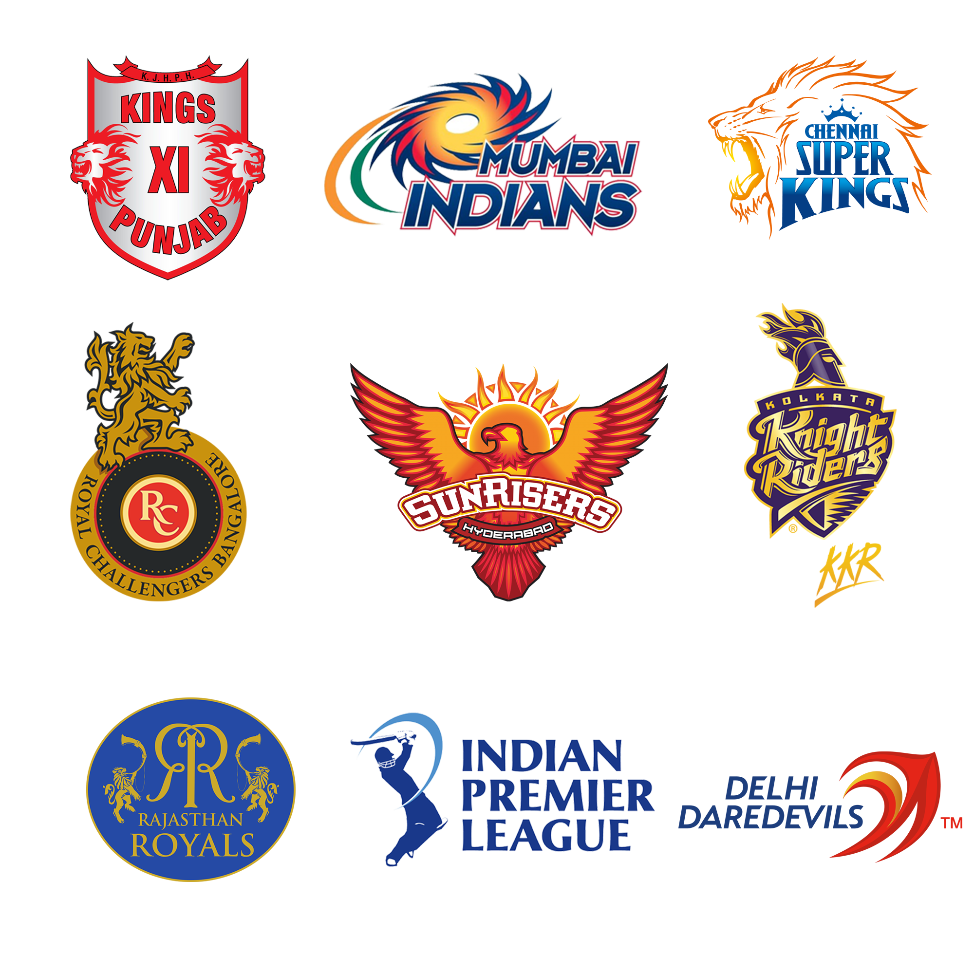 Vivo Ipl 2020 Schedule Team Venue Time Table Pdf Point Table Ranking Winning Prediction By Wishthisyear Aug 2020 Medium