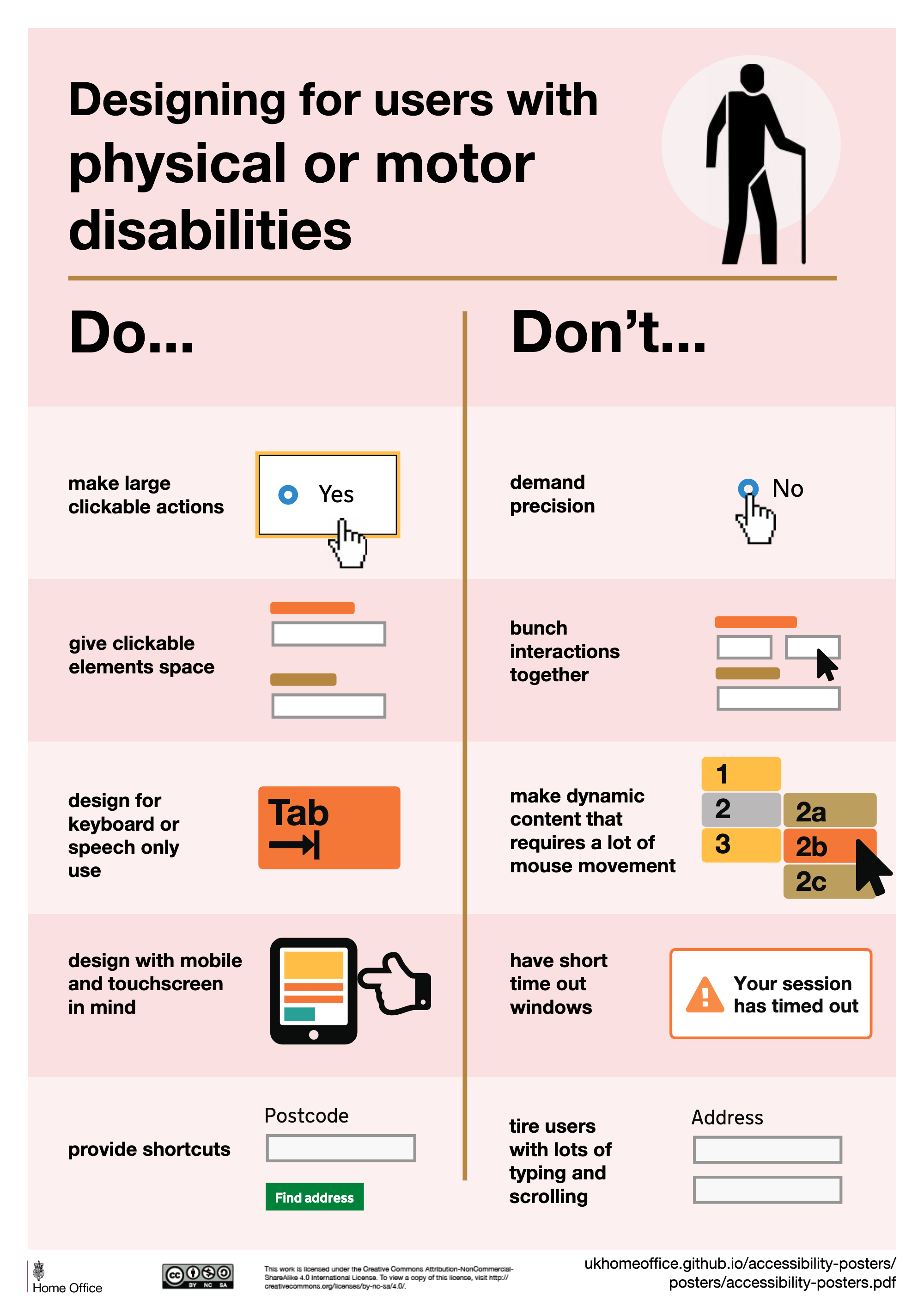Physical or motor disabilities poster. Sorry Medium don't allow enough alt text, but you can click the link in the caption.