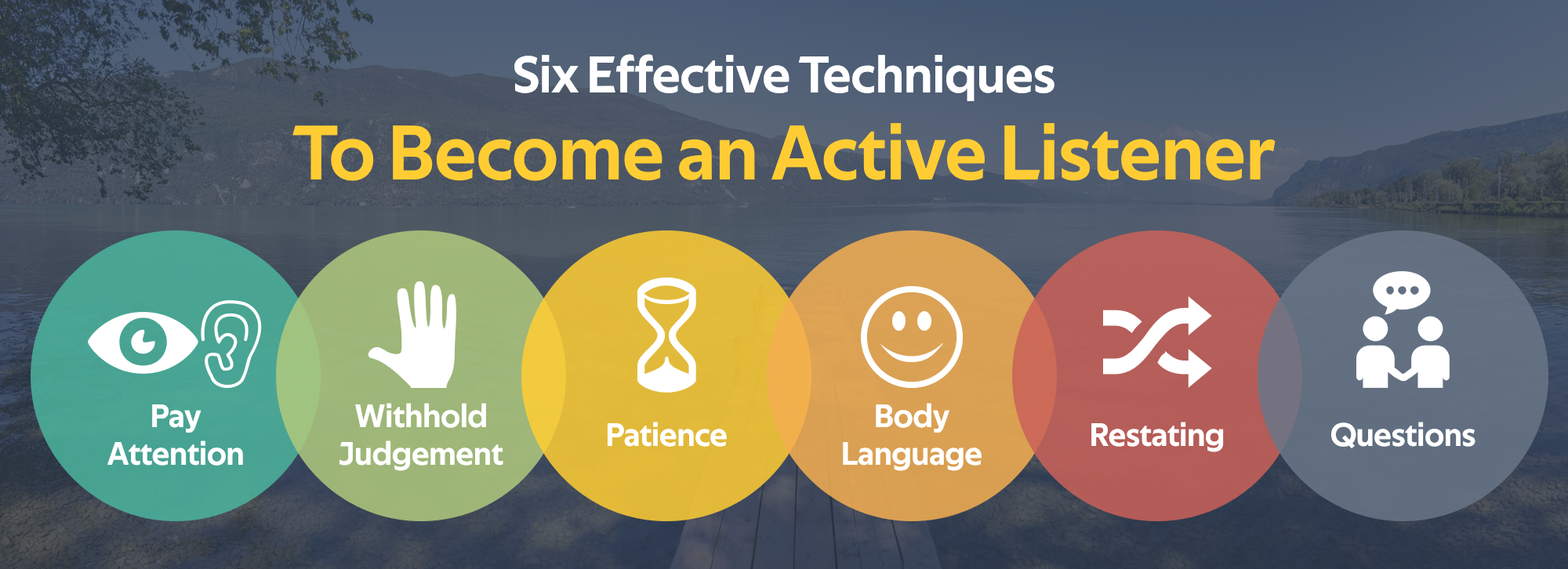 """How to Cultivate the """"Silent"""" Art of Active Listening   by Bertrand Wong    Live Your Life On Purpose   Medium"""