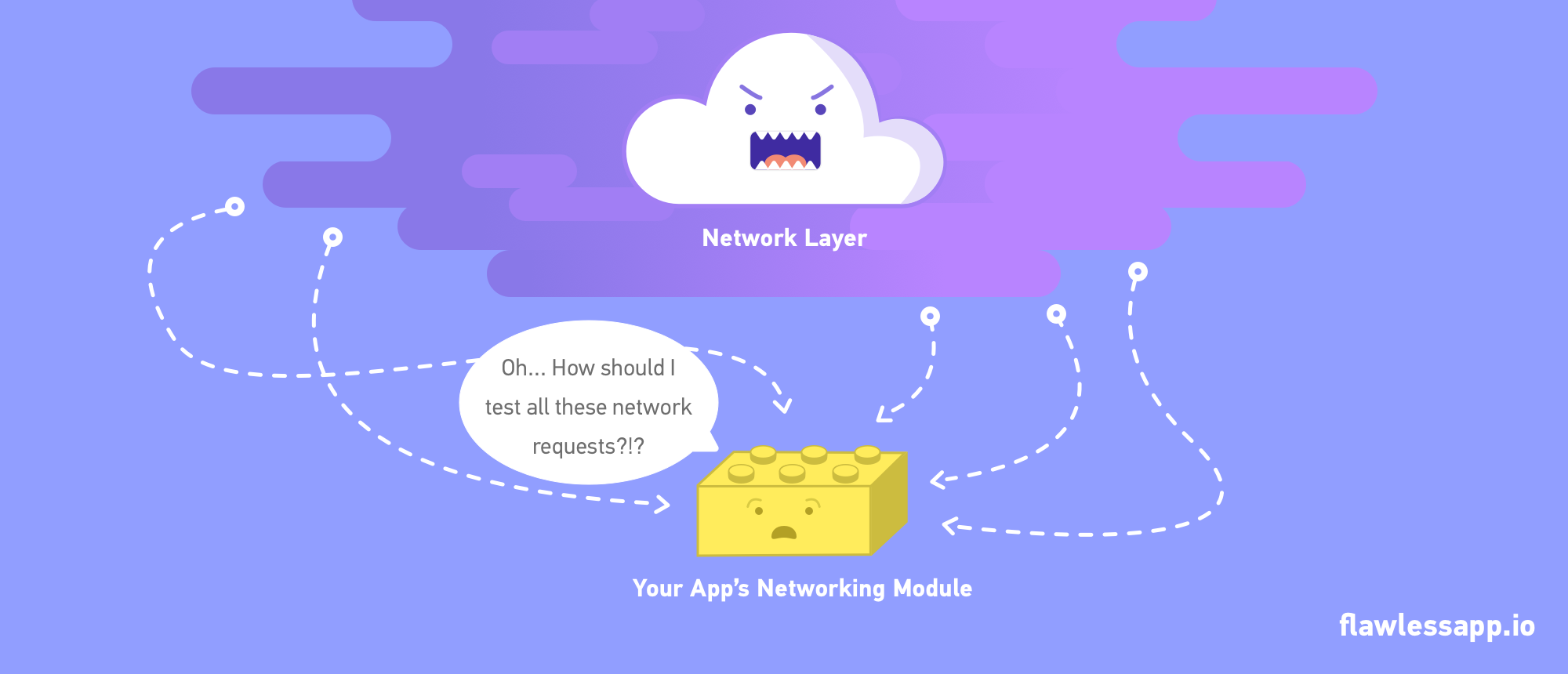 The complete guide to Network Unit Testing in Swift