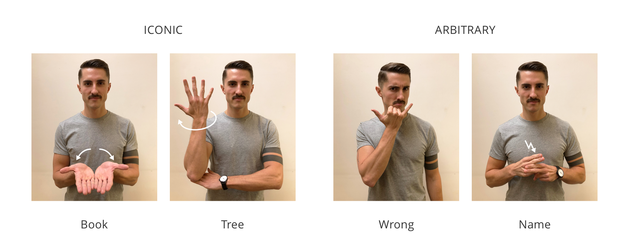 The iconography of American Sign Language - UX Collective