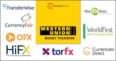 Western Union Compeors And