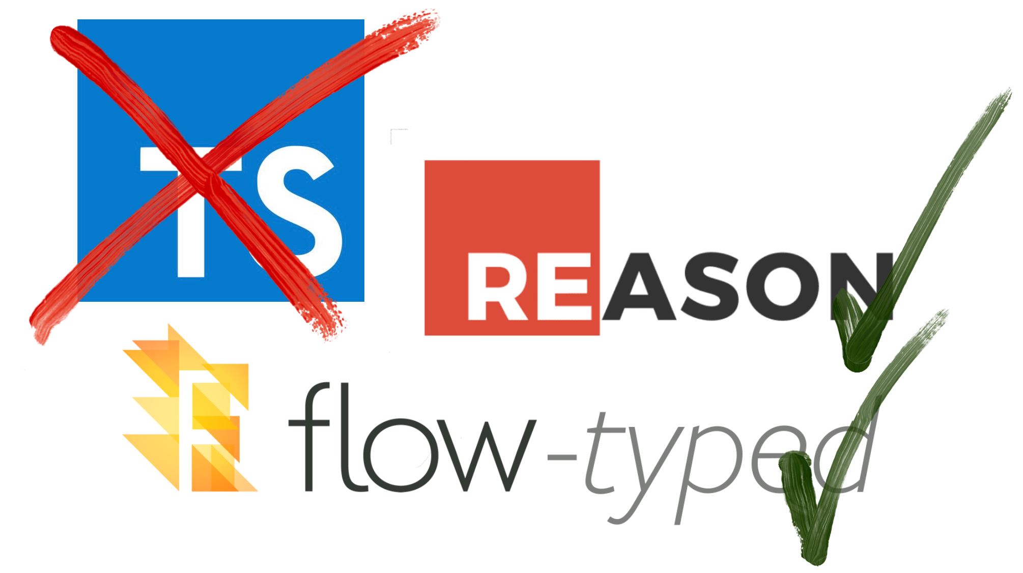 Here is why you might NOT want to use TypeScript — Part 1