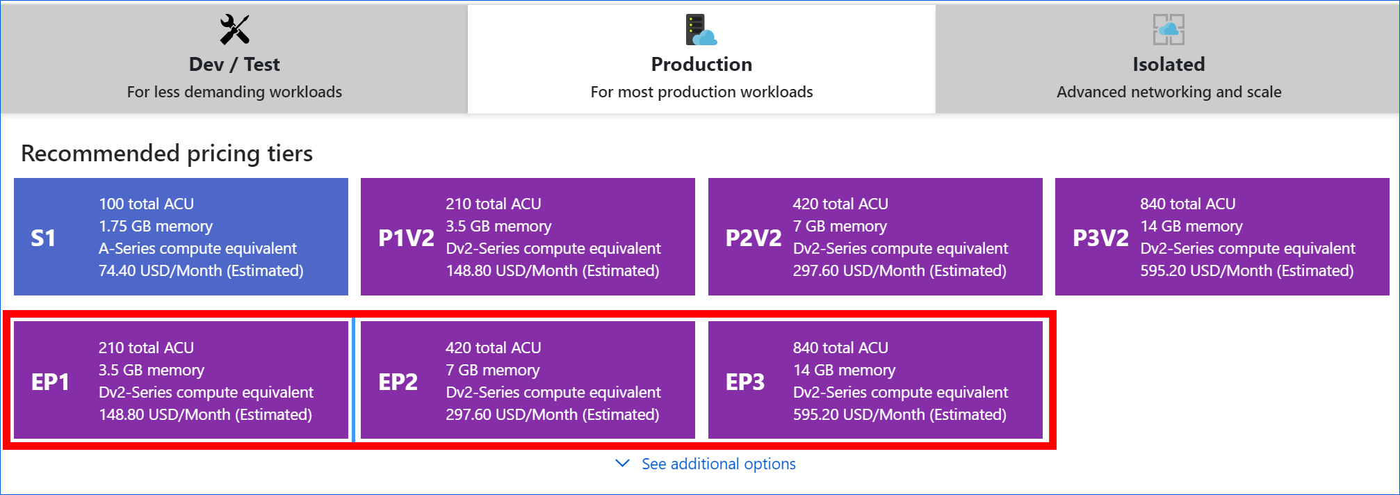 What's cool in Azure — April 2019 - Schuberg Philis