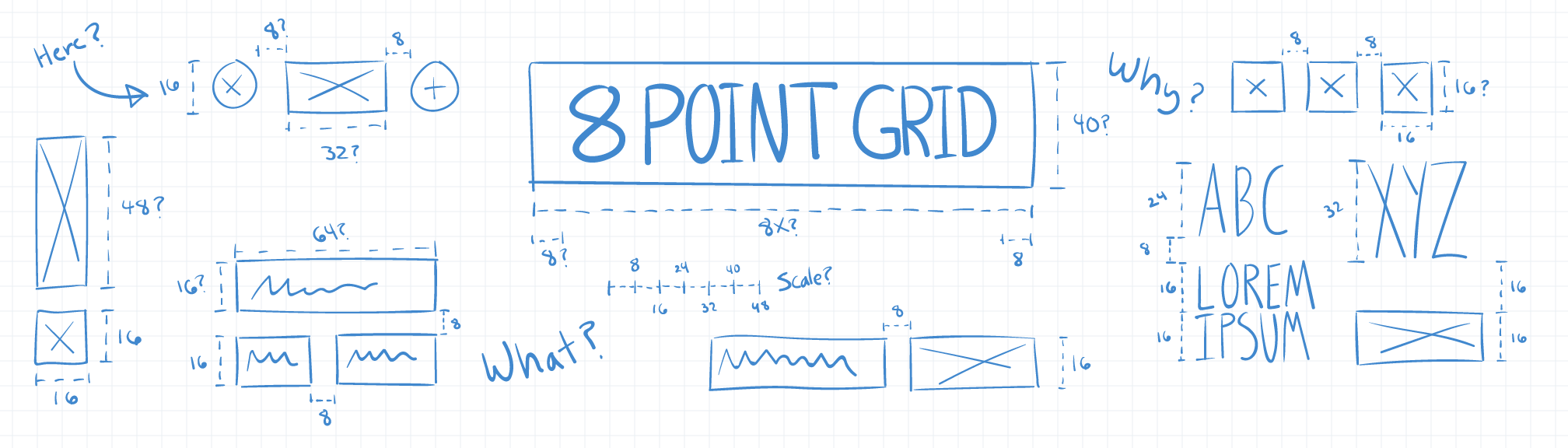 Intro to The 8-Point Grid System - Built to Adapt