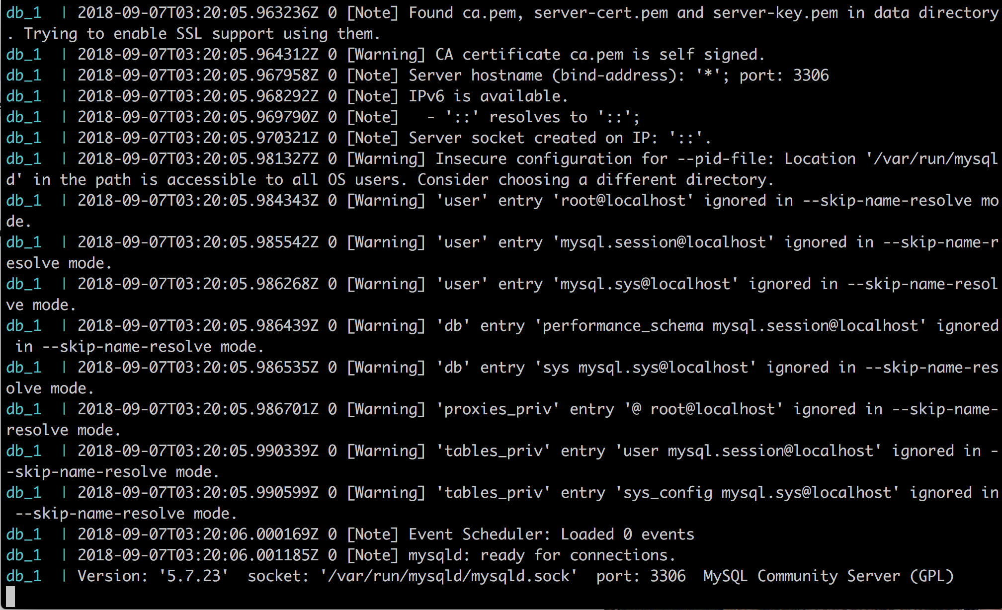 How to Create a MySql Instance with Docker Compose - Chris