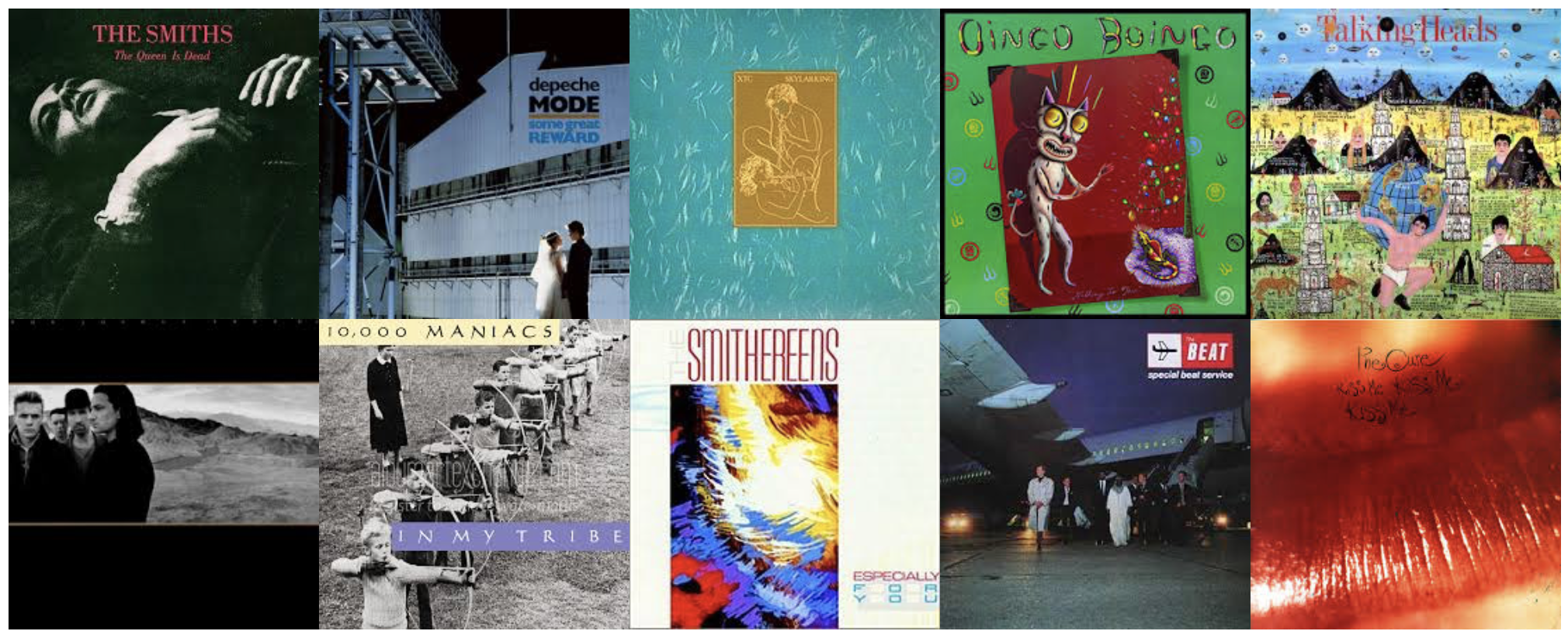 My Top 10 Albums of the 1980s - John Kovacevich - Medium