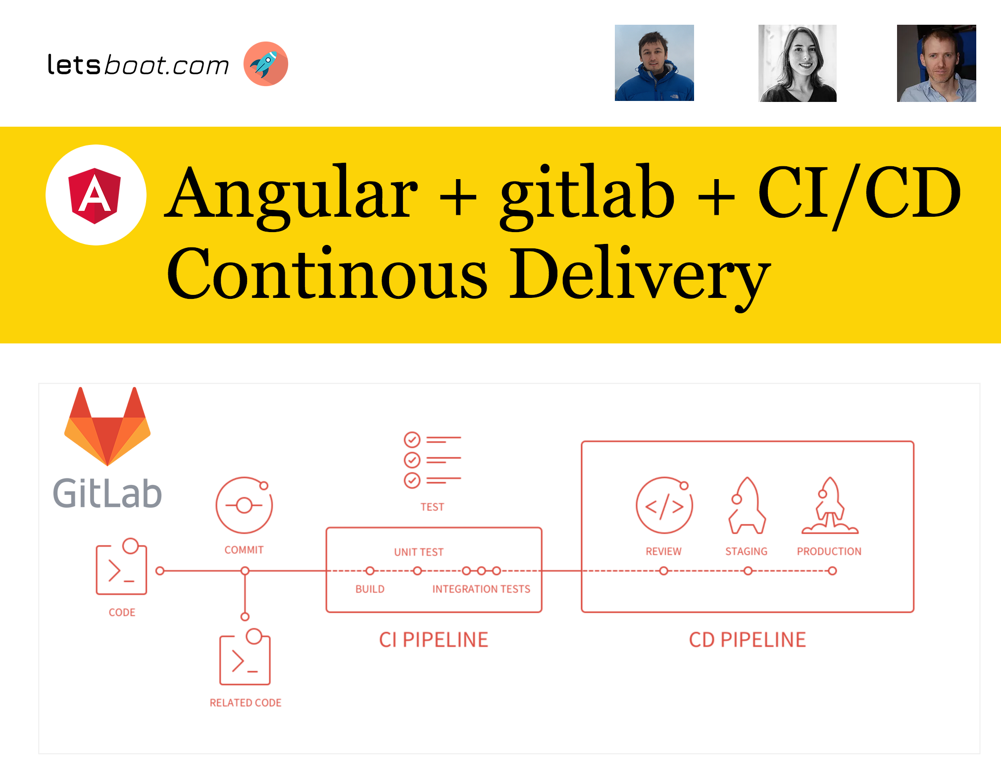 Angular Continuous Delivery / Deployment with gitlab-ci