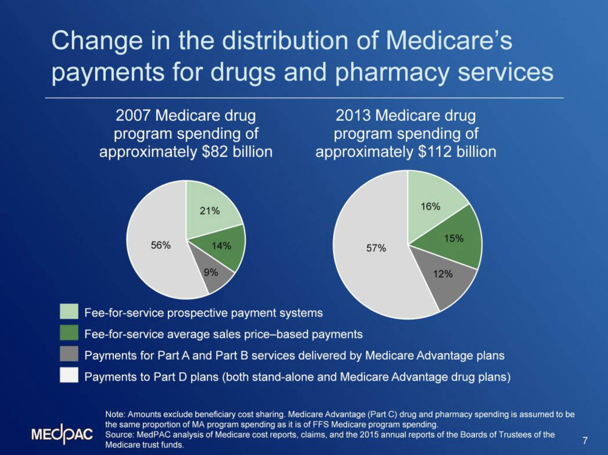 What Medicare Can Learn From Other Countries on Drug Pricing